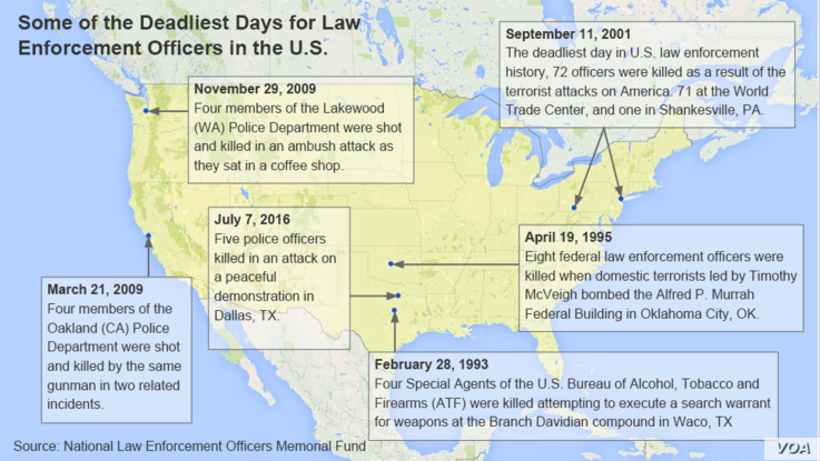 Some of the Deadliest Days for Law Enforcement Officers in the U.S.