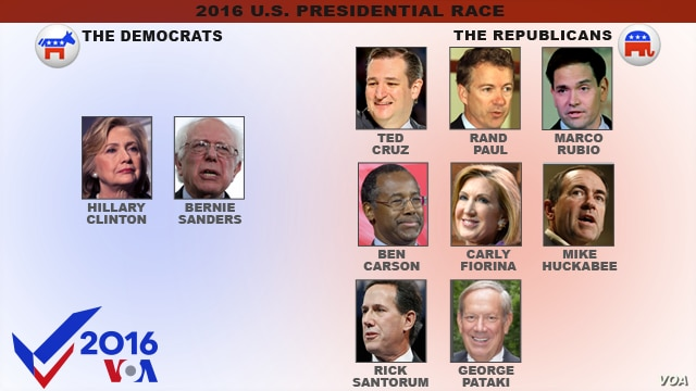 U.S. presidential candidates, as of May 29, 2015