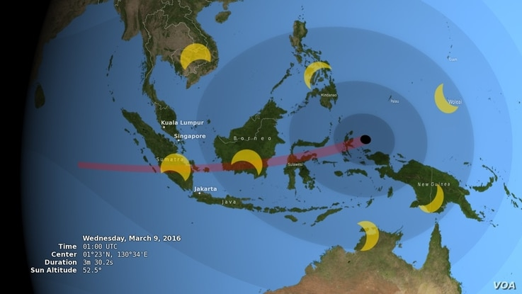 The animated shadow path of the March 9, 2016 total solar eclipse, showing the umbra (black oval), penumbra (concentric shaded ovals), and path of totality (red). The appearance of the Sun relative to the local horizon is shown for eight locations.
