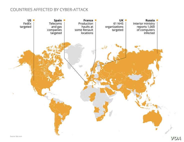 Malware attack map