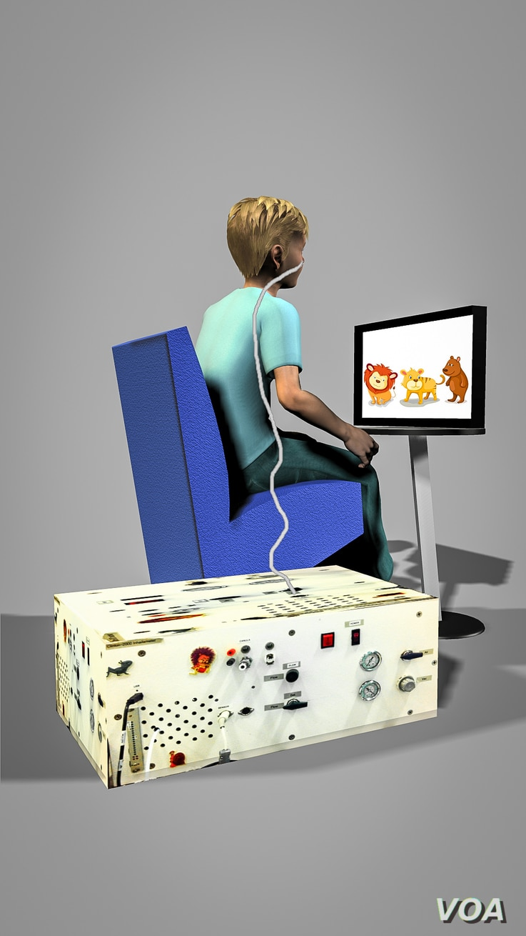 This drawing shows how children in the study were seated in front of a computer monitor while viewing a cartoon, with nasal airflow measured and pleasant and unpleasant odorants delivered via a nasal cannula and olfactometer. (Credit: Ofer Perl)