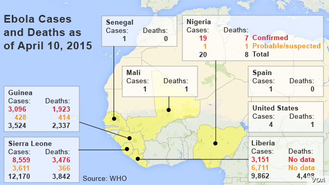 Ebola Cases and Deaths as of April 10, 2015