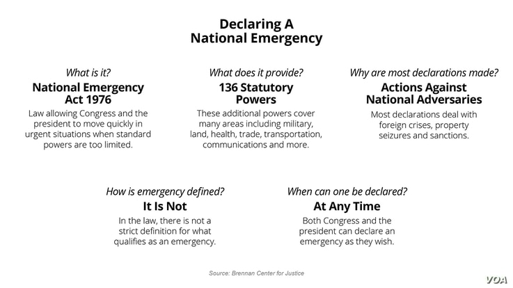 Declaring a National Emergency