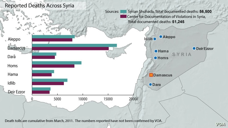 Syria deaths from conflict, updated March 4, 2013
