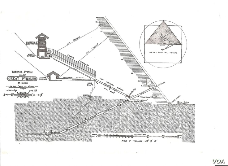 A map of the interior of the Great Pyramid of Giza from 1909