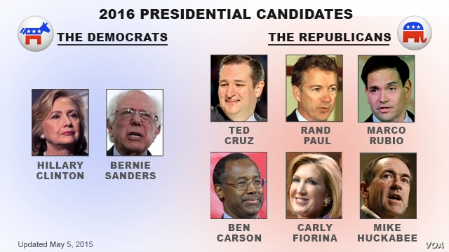 U.S. presidential candidates, as of May 5, 2016