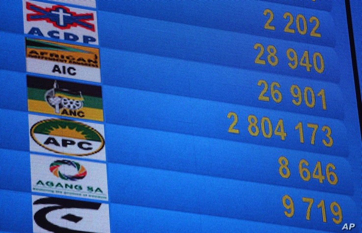 Early results of South African elections are displayed on an electric board at the Independent Electoral Commission Results Center, in Pretoria, South Africa, Thursday, May 8, 2014. Results released by the national election commission showed the Afri