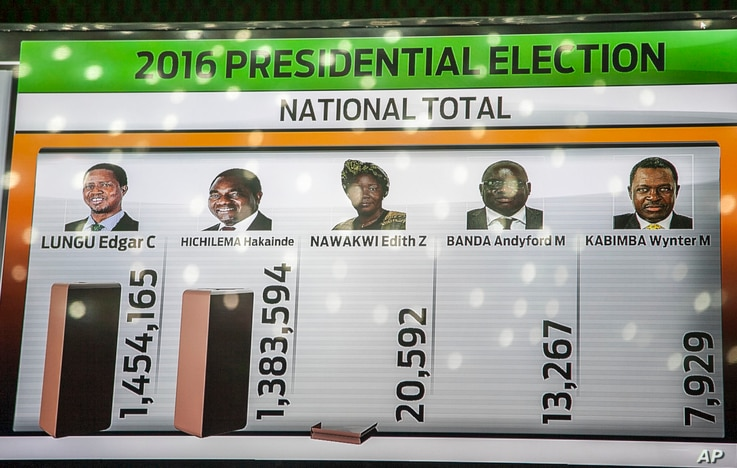 A tally board shows updated results of the presidential elections at the electoral results centre in Lusaka, Zambia, Aug. 15, 2016.