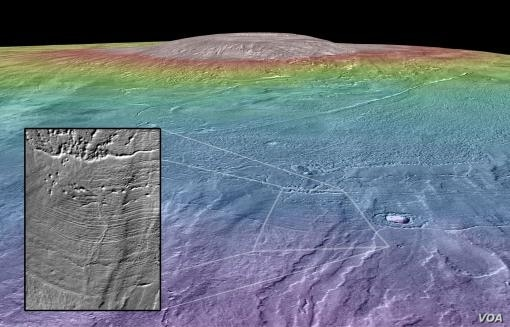 Braided fluvial channels (inset) emerge from the edge of glacial deposits roughly 210 million years old on the martian volcano Arsia Mons, nearly twice as high as Mount Everest. (Colors indicate elevation.)