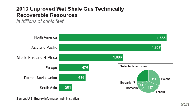 2013 Unproved Wet Shale Gas Technically Recoverable Resources