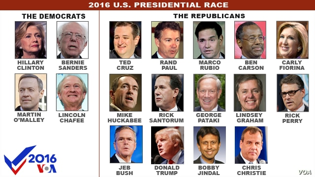 U.S. Republican presidential candidates, as of June 30, 2015