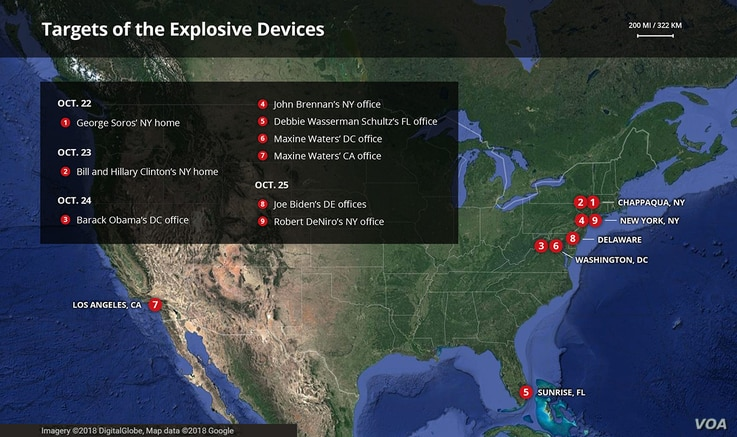 Targets of Explosive Devices