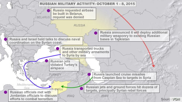 Russia military activity, Oct. 1 - 8, 2015