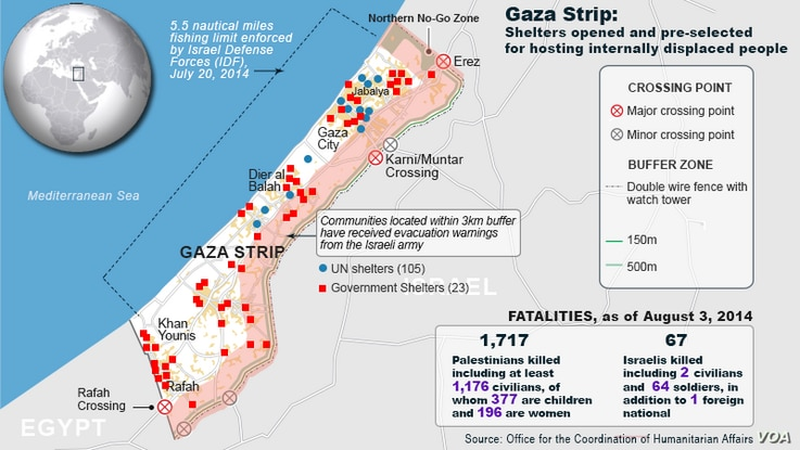 Gaza Strip shelters, and fatality updates, latest available figures from OCHA