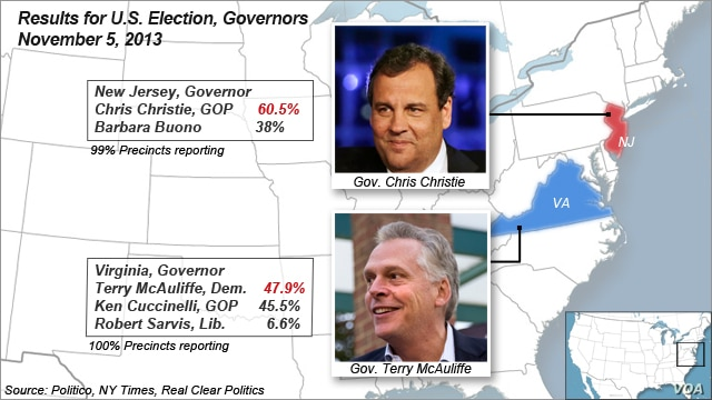 U.S. Election Results, Governors