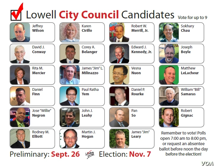 Twenty candidates entered the preliminary city council election in September 26. Among them, four are Cambodian Americans and two made it onto the final ballot on November 7, 2017. (Courtesy photo of Lowell Votes)