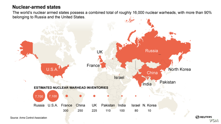 Nuclear-armed states