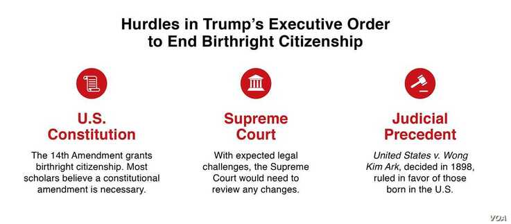 Hurdles in President Trump's executive order to end birthright citizenship