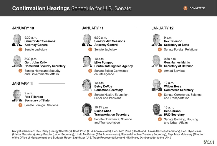 Senate confirmation schedule