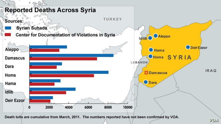 Deaths Across Syria, map dated  October 5, 2012
