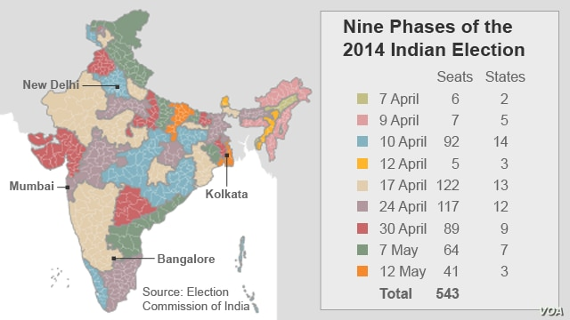 Nine Phases of the 2014 Indian Election