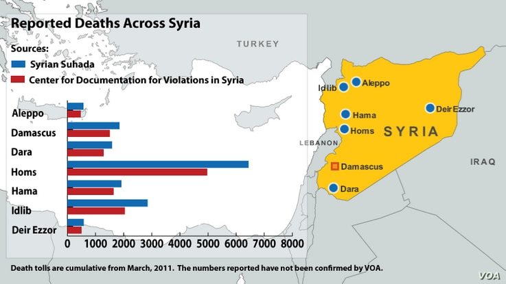 Reported Deaths Across Syria - updated June 14, 2012