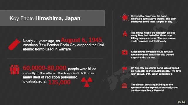 Infographic: Key Facts on Hiroshima, Japan
