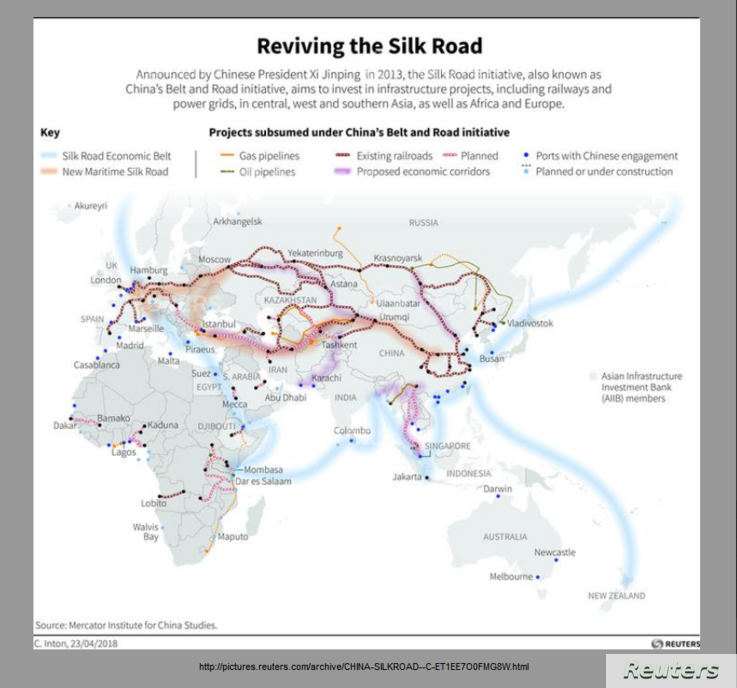 Map showing the projects subsumed under One Belt, One Road program by China.