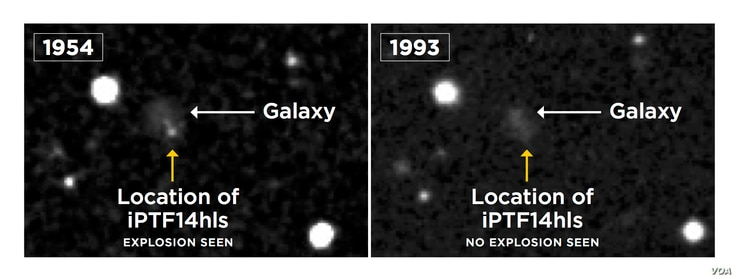 iPTF14hls (left), not seen in a later image taken in 1993 (right). Supernovae are known to explode only once, shine for a few months and then fade, but iPTF14hls experienced at least two explosions, 60 years apart. Adapted from Arcavi et al. 2017, Na...
