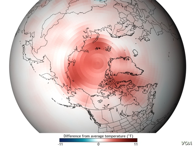 temperatures in the arctic