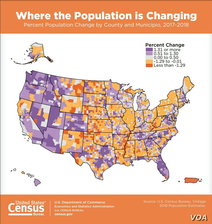 Percent Population Change by US County