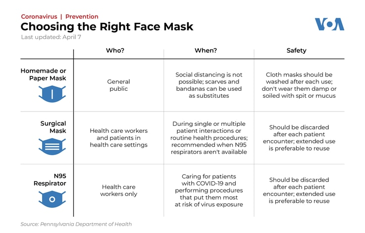 Choosing the right facemask graphic