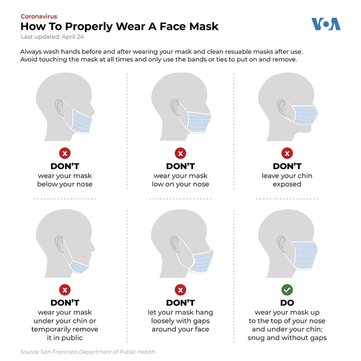 How to properly wear a facemask