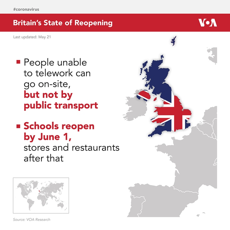 Britain's State of Reopening