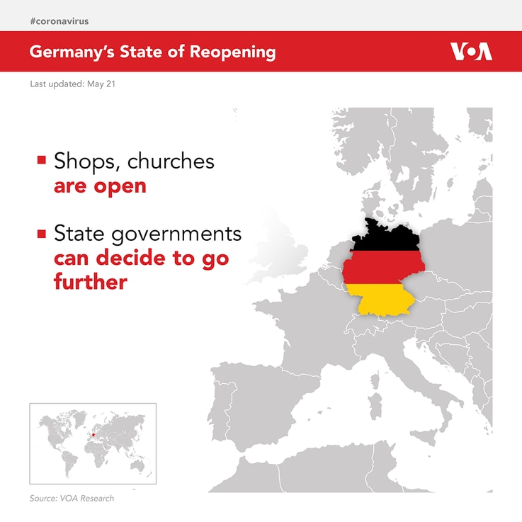 Germany's State of Reopening