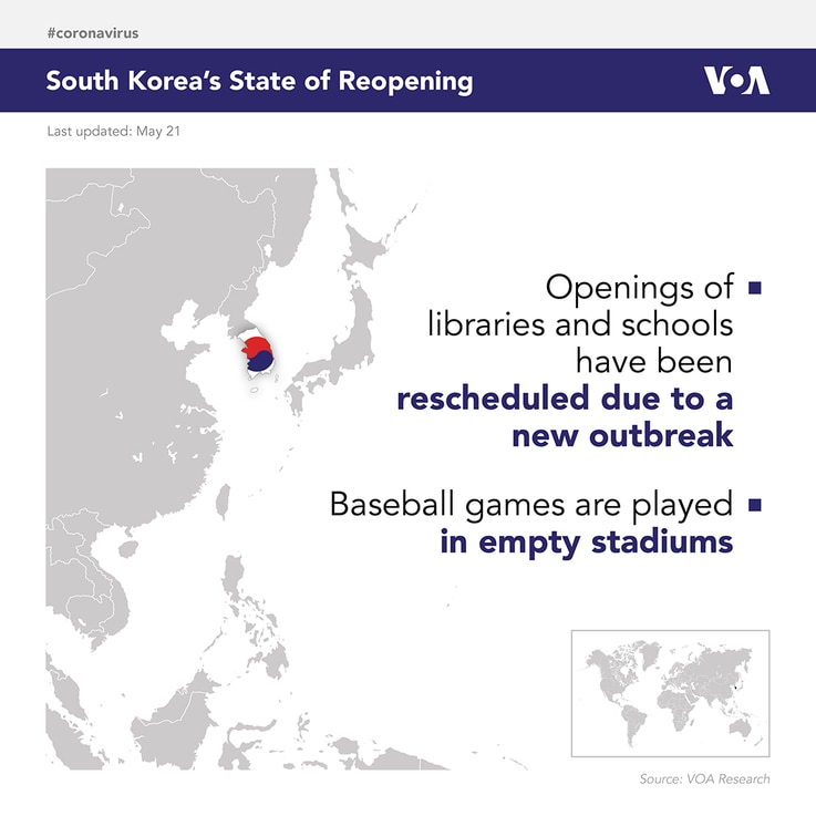 South Korea's State of Reopening