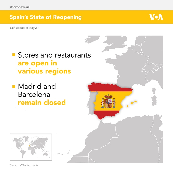Spain's State of Reopening
