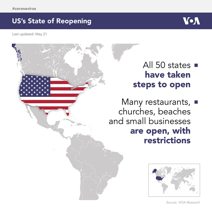 United States State of Reopening