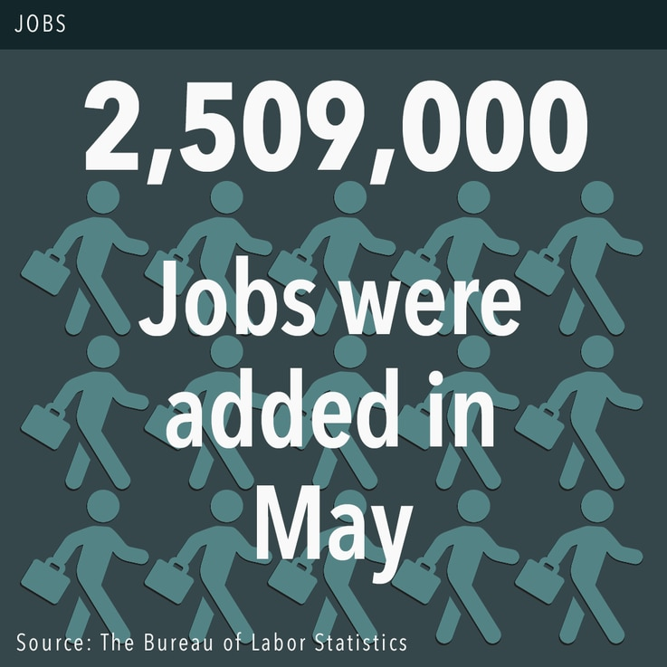 Jobs Added in May 2020
