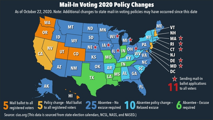 US States Where Mail-In Voting Policies Have Changed