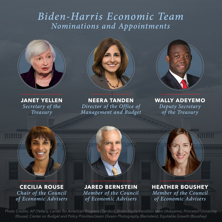 Biden-Harris Economic Team