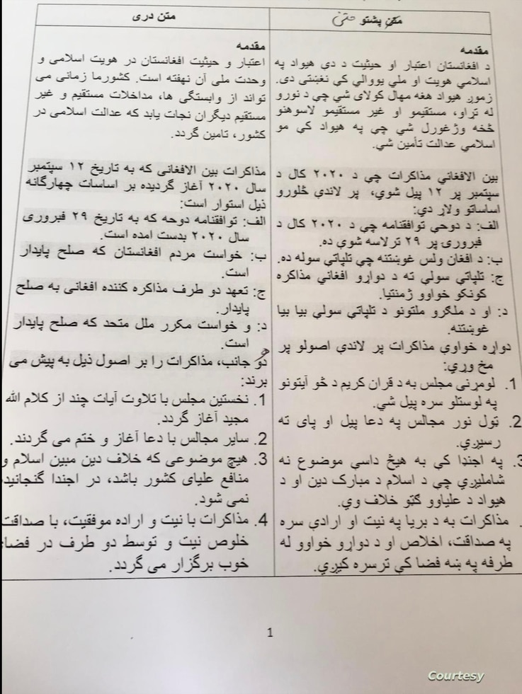 A copy – in Dari and Pashto – of page one of the three-page code of conduct between Taliban representatives and the Afghanistan government in the Afghan peace talks is seen here. (Courtesy photo)