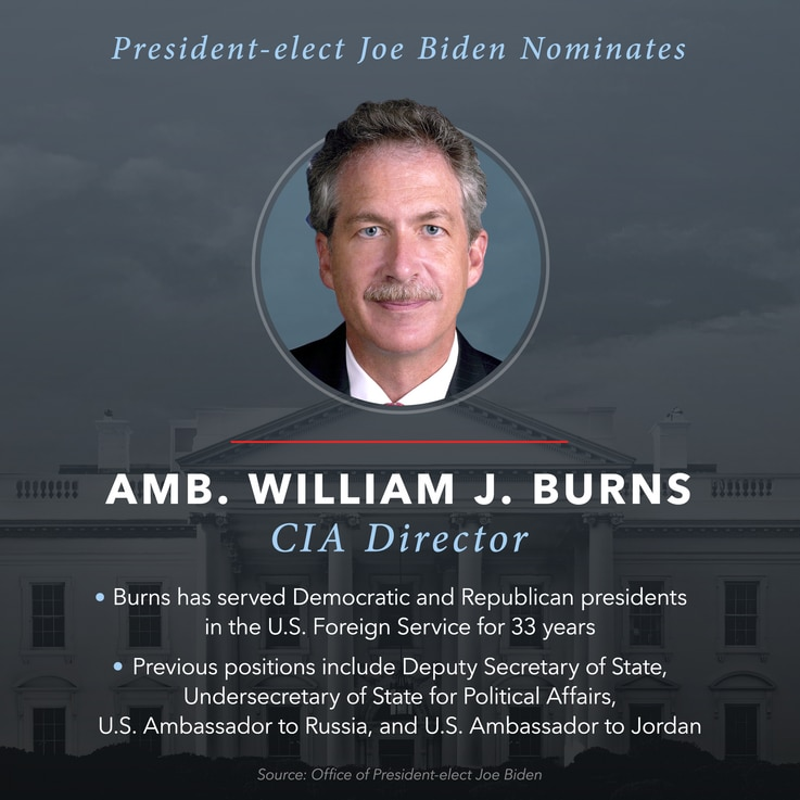 Biden to Tap Veteran Diplomat William Burns as CIA Chief | Voice of America  - English