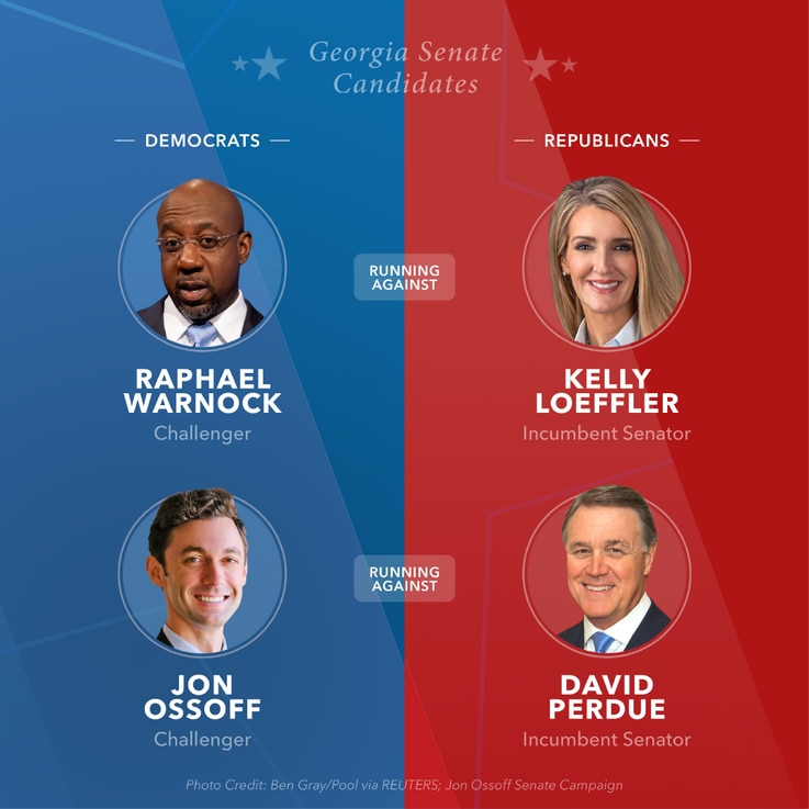 Georgia Senate Runoff Candidates