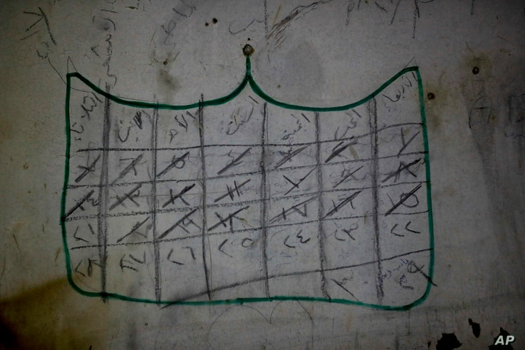 FILE - A calendar, painted by a prisoner on a cell wall, is seen at the abandoned Tawbeh Prison, where over the years of Syria's civil war hundreds of people had been detained, in Douma, near Damascus, Syria, July 15, 2018.