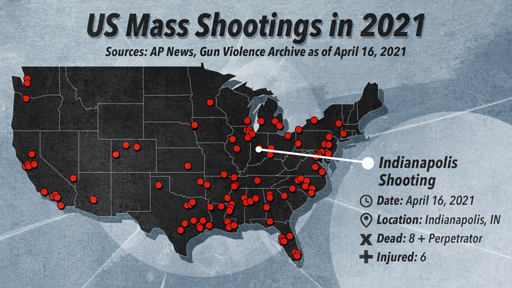 US Mass Shootings in 2021