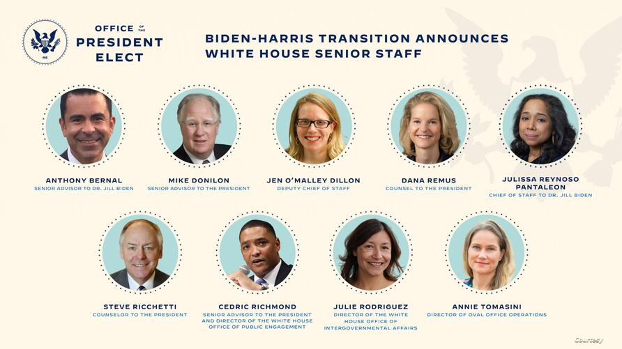 Biden White house seniors