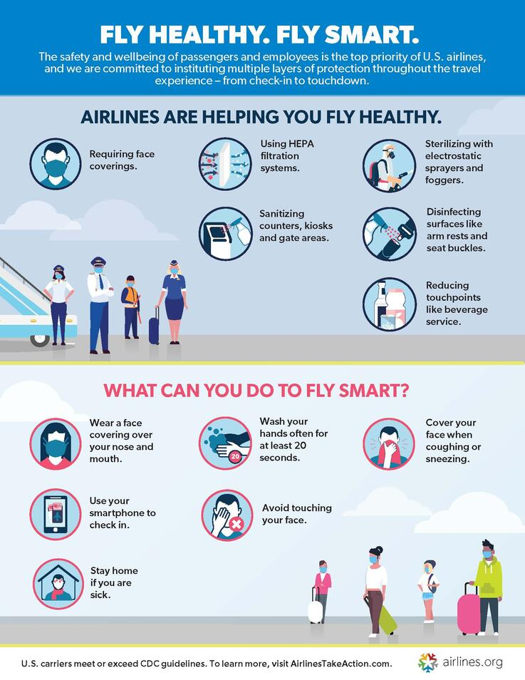 fly healthy airlines brochure