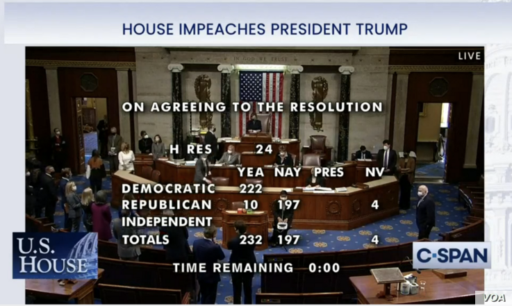 the House voted second trump impeachment