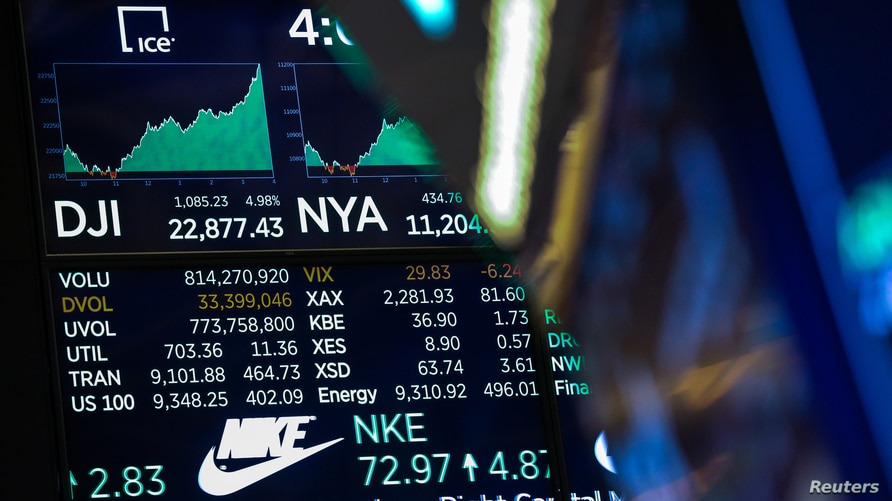 A screen displays the Dow Jones Industrial Average after the close of trading on the floor of the New York Stock Exchange (NYSE…